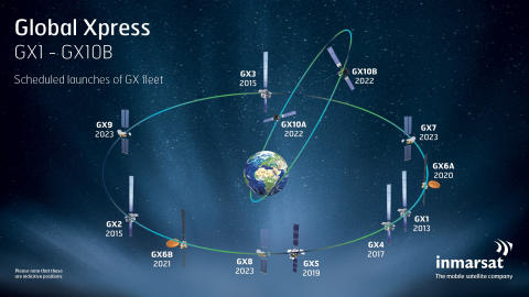 Hi-res image - Inmarsat - Inmarsat plans to triple the number of satellites servicing its flagship Ka-band Global Xpress (GX) network by 2023