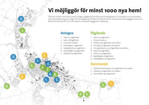 En översikt av kommunens detaljplanearbete