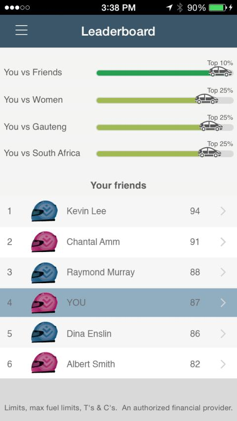 Discovery Insure Driving Challenge App - Leaderboard screenshot