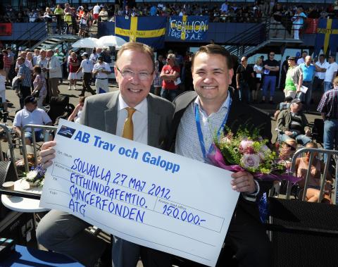 Remy Nilson och Stefan Bergh