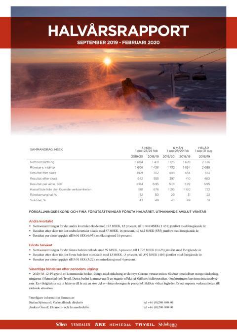 Halvårsrapport sep-feb 2019_20 SkiStar AB