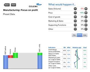 Celemi releases free iPad version of the popular Celemi Profit Simulator™
