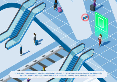 Train station of the future unveiled which could use robots and digital technology