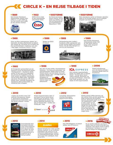 Historisk rejse tilbage i tiden