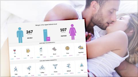 Kom i bedre form med sex
