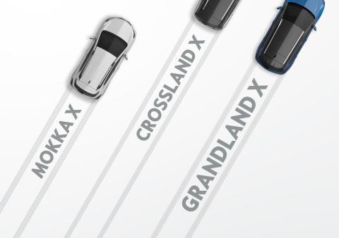 Opel Grandland X: ny crossovermodell i kompaktklassen