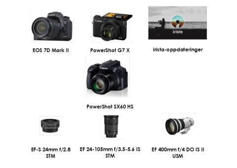 Canon lanserer syv nye produkter og tjenester