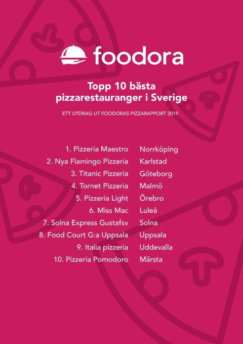Landets mest populära pizzerior utsedda
