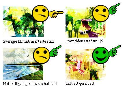 Följ utvecklingen av Malmös miljömål