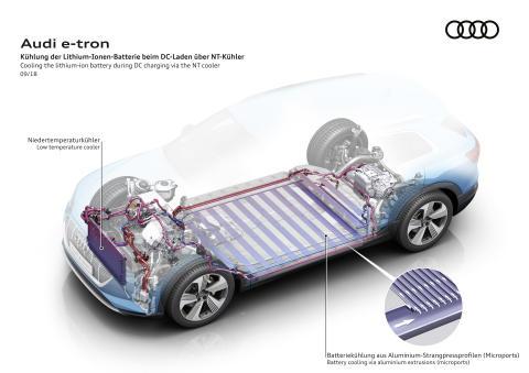 Audi e-tron batteri og termostyring