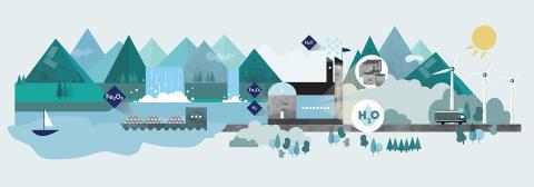 Energimyndigheten satsar stort i initiativet för en koldioxidfri stålindustri