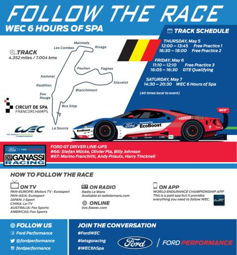 Infographic: Följ Ford GT på WEC 6 Hours of Spa i helgen