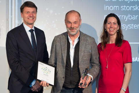 OX2 Group - 2019 Sweden's Best Managed Companies