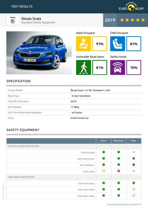 Skoda Scala Euro NCAP datasheet June 2019