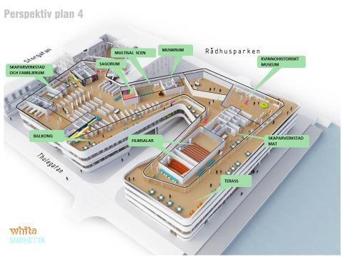 Perspektiv plan 4, Kulturväven
