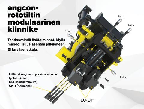 engcon-rototiltin modulaarinen kiinnike