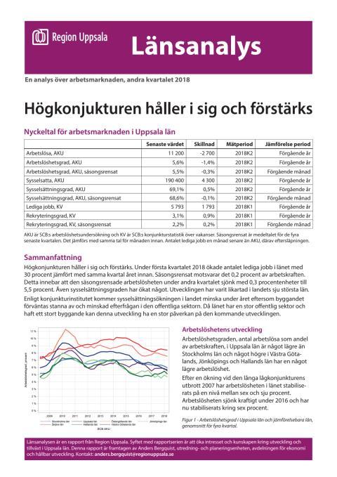 Länsanalys arbetsmarknad kvartal 2 2018