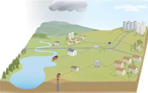 SVU-rapport: DRICKS – Forskningsprogrammet för dricksvatten 2012–2014 (dricksvatten)