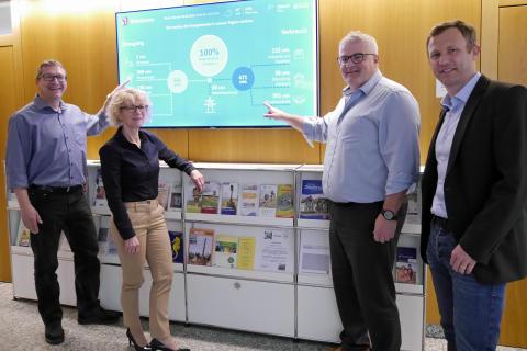 Präsentation Energiemonitor Dittelbrunn
