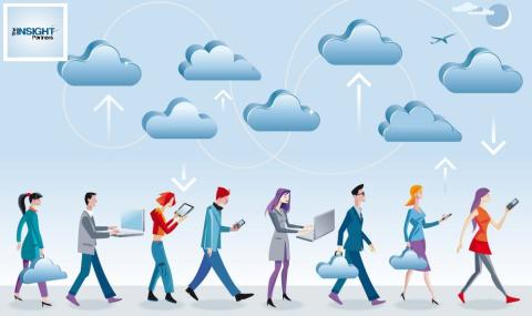 Cloud Workforce Market Size Expansion, Share Estimation, Top Industry Players Profiles, Growth Opportunities, Emerging Trends and Foresight Up to 2027