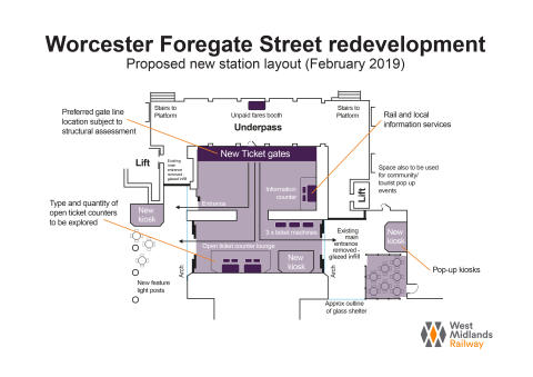 WFS proposed redevelopment layout Feb 19
