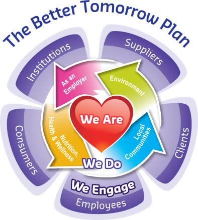 Aktivitetsplan for vårt samfunnsansvar