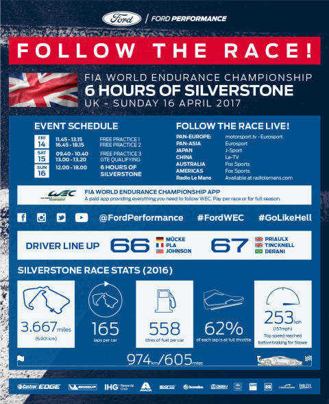 Silverstone - INFOGRAPHIC