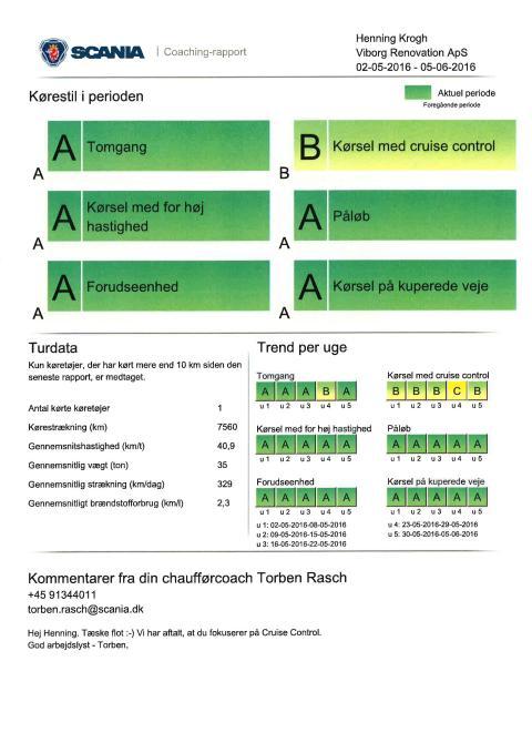 Henning Krogh har opnået seks grønne felter i sin performance rapport