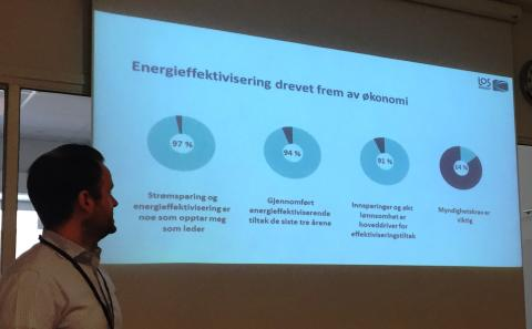 Energieffektivisering er drevet frem av økonomi