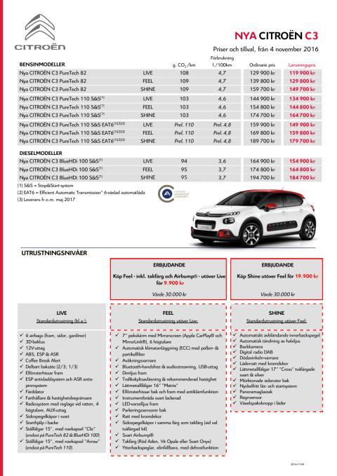 Prislista Nya Citroën C3