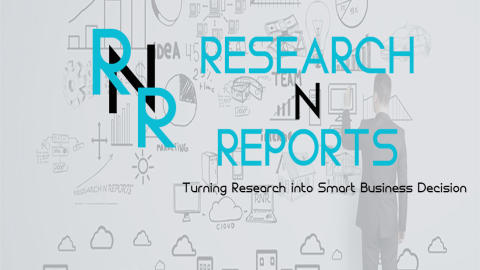 China Molecular Weight Markers Market 2021 - Research Report