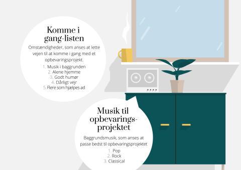 Musik sætter skub i opbevaringsprojektet!