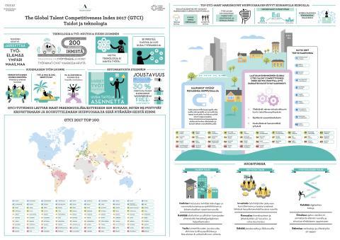 Adeccon GTCI-tutkimuksen infografiikka