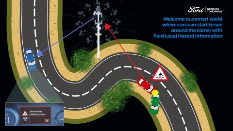 Ny teknik från Ford varnar för faror runt hörnet