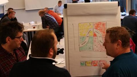 Leadership education styrker skibet og kulturen i ESVAGT