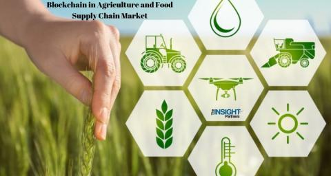 Rising importance of Blockchain in Agriculture and Food Supply Chain Market by 2027 Growth with Top Key Vendors like- International Business Machines Corporation, Microsoft Corporation, OriginTrail, PROVENANCE, ripe.io, SAP SE and Others
