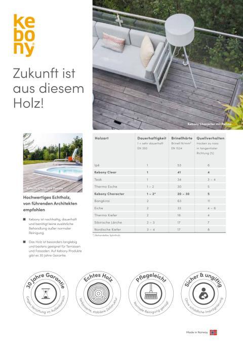 Übersicht Produkte Holzterrassen 2019