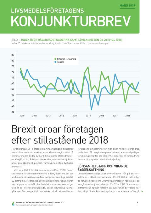 Livsmedelsföretagens Konjunkturbrev mars 2019