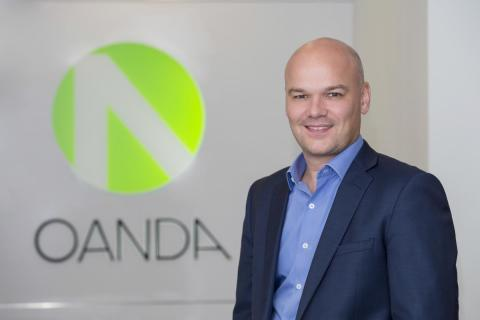 With TradeHero and OANDA, Trading Forex Is Game On