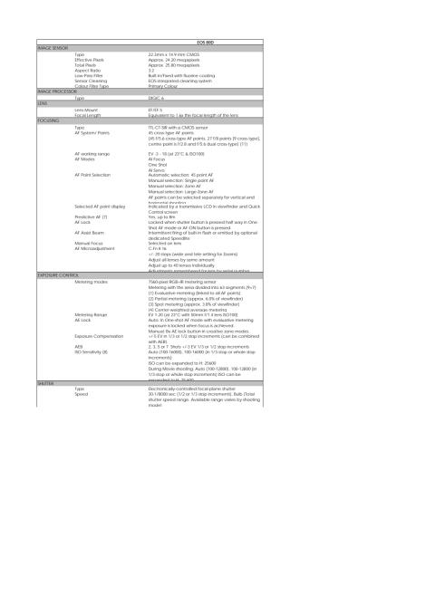 Canon Tekniska specifikationer EOS 80D