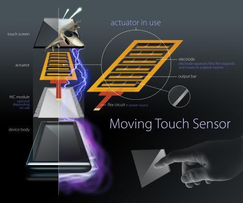 ViviTouch technology