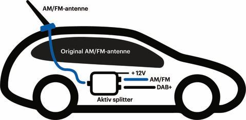 Antennesplittere forenkler monteringen av DAB+