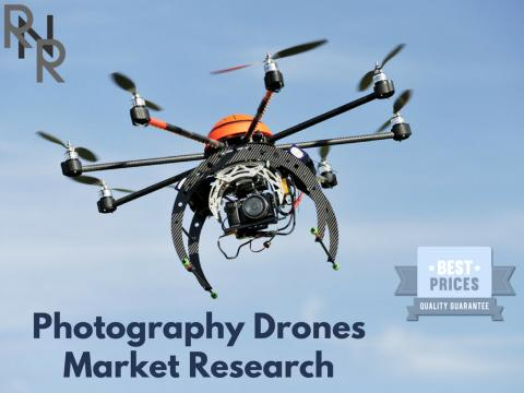 Photography Drones Market Projected to Grow at CAGR of +23% - Technological Advancements, Potential Business Opportunities, Application (Mapping, Surveying, Precision Agriculture) – Global Forecast to 2023
