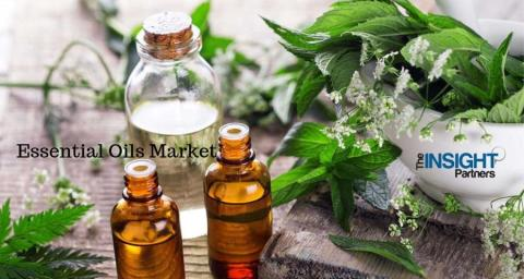 New Opportunities in Higher Essential oils Market 2019 Growth Overview, Applications, Future Trend, Scope & Top Key Players International Flavors & Fragrances Inc., Koninklijke DSM N.V., Mane SA, Sensient Technologies Corporation, Symrise and Others