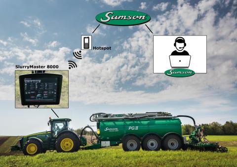 SAMSON Remote Support