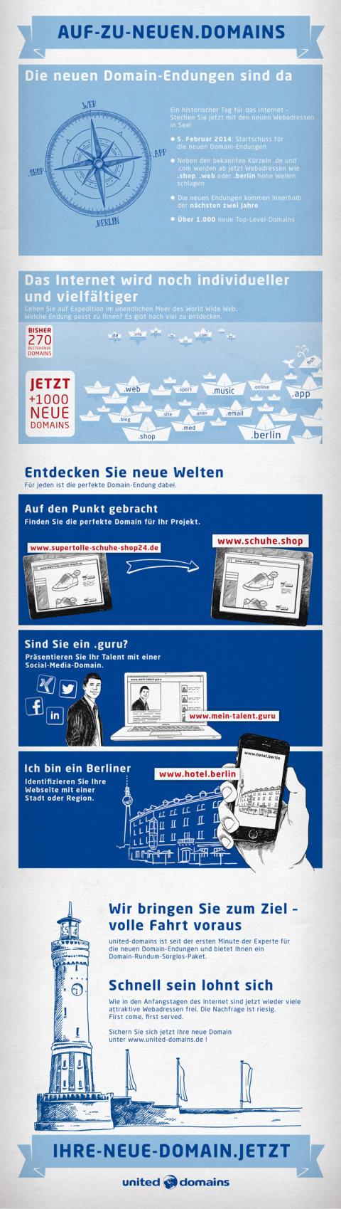Infografik: Auf zu neuen Domains!