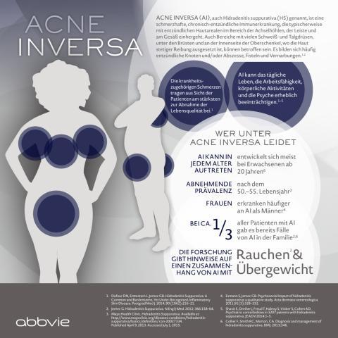 Factsheet: Wer unter Acne inversa leidet
