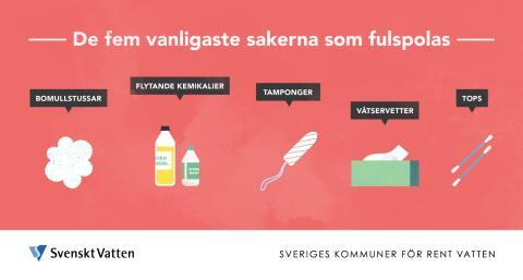 Svenskarna fulspolar 7 000 ton skräp per år