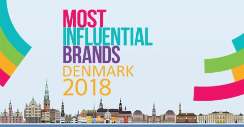 Ipsos har undersøgt de mest indflydelsesrige brands i Danmark
