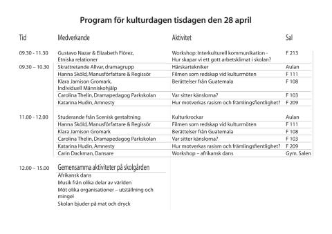 Kulturmöten på Komvux Kronborg